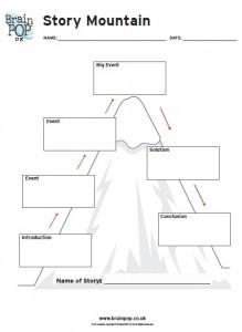 Story-Mountain-Graphic-Organiser-by-BrainPOP-UK